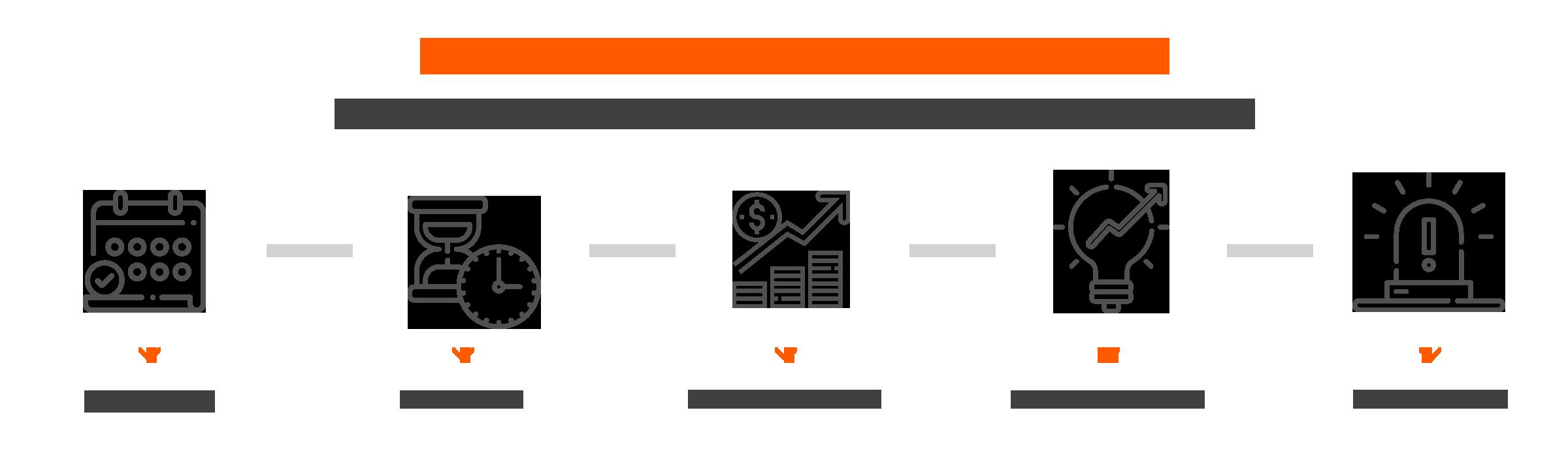 PX_Porfolio_Consolidation_v3